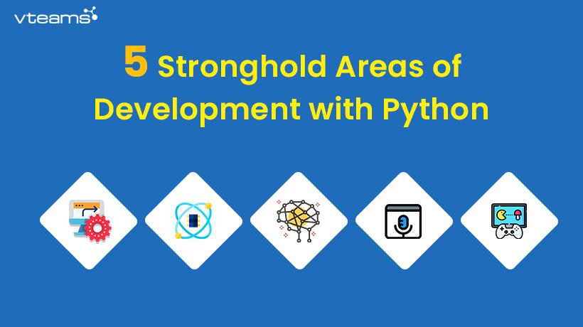 Development with Python